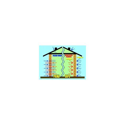 Pittura Termica Antimuffa Anticondensa by Pittura Termica Anticondensa