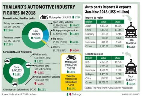 Automotive industry at a turning point