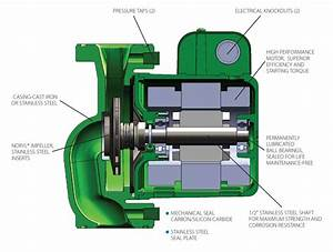 Taco Series 2400 Circulator Pumps
