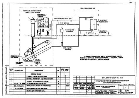 Рд инструкция по защите городских подземных трубопроводов от коррозии