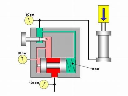 Valve Pressure Flow Control Compensated Hydraulic Valves