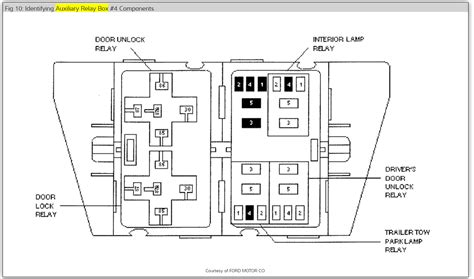Fuse Diagram Electrical Problem Cyl All Wheel Drive