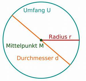Volumen Einer Kugel Berechnen : kreise und kreisteile mathe thema ~ Themetempest.com Abrechnung