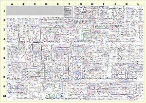 What is the most epic flowchart ever created? - Quora