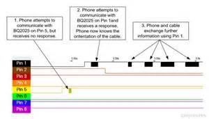 hd wallpapers wiring diagram usb port patterndesignci3d.ga, Wiring diagram