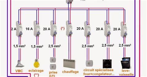 installation electrique cuisine schema electrique