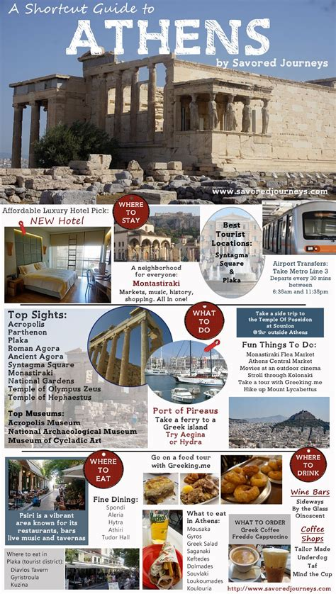 Shortcut Travel Guide To Athens Greece Greece Travel
