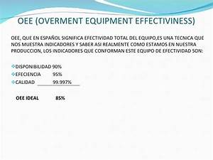 Oee  Overment Equipment Effectiviness