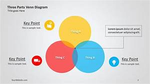 Three Parts Ppt Venn Diagram
