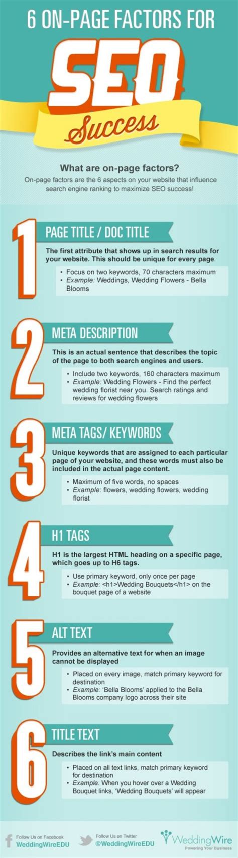 On Page Seo by 5 Infographics To Help Guide Your On Page Seo
