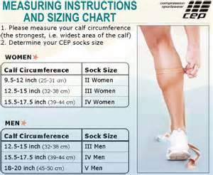 Compression Sleeve Size Chart
