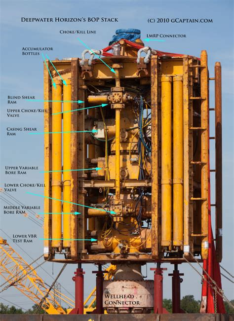 BOP Blowout! $4.5 Billion Surge in Orders for 400-Ton ...