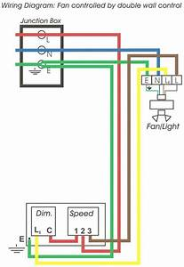 35 Elegant 3 Speed Fan Wiring Diagram