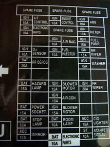 Nissan Micra K12 Airbag Wiring Diagram