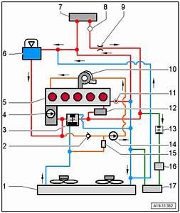Audi Workshop Manuals  U0026gt  A3 Mk2  U0026gt  Power Unit  U0026gt  5