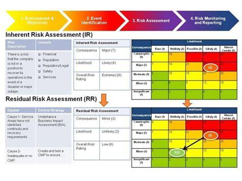 billedresultat  core risk assessment matrix ems