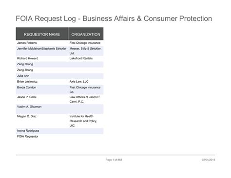 foia request foia request log data portal