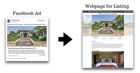 3 Facebook Campaigns To Get More Real Estate Leads 5