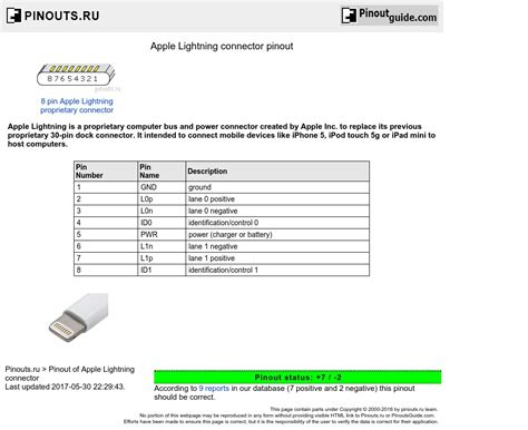wiring diagram for apple lightning connector apple lightning connector pinout diagram pinouts ru