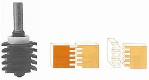 Bündigfräser Anlaufring Oben : zinkenfr ser ~ Eleganceandgraceweddings.com Haus und Dekorationen