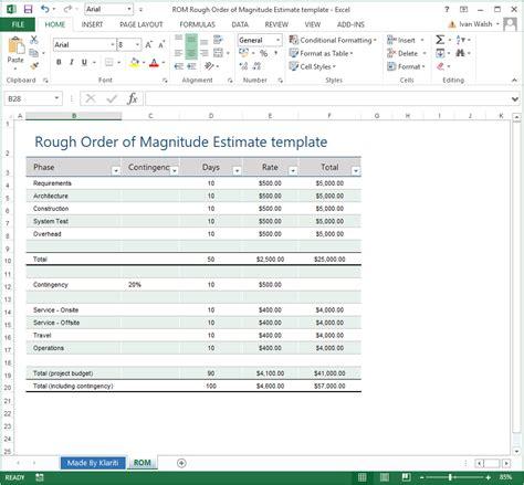 rough order  magnitude estimate template templates