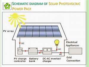 Wiring Diagram For Solar Battery Bank