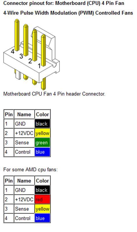 Pc Cooling Fan Wiring Diagram by Cpu Fan Error