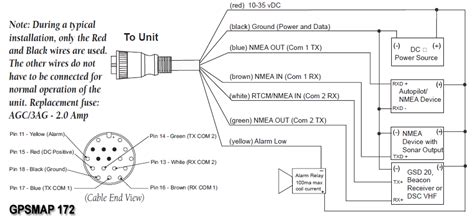 Standard Horizon Wiring Diagram by The Colour Codes You Gave Do Not Math My Gpsmap172c Wire