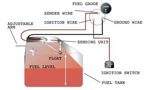 diagram faria fuel wiring diagram