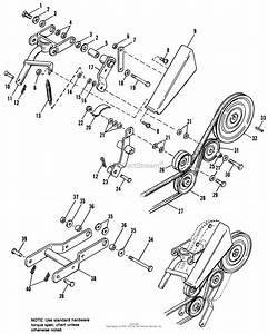 Teler Diagrams