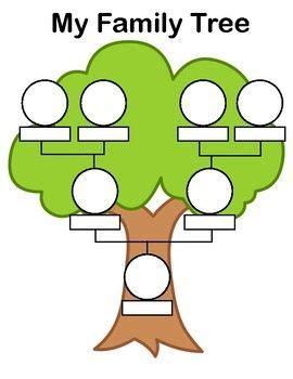 printable family tree family tree drawing family