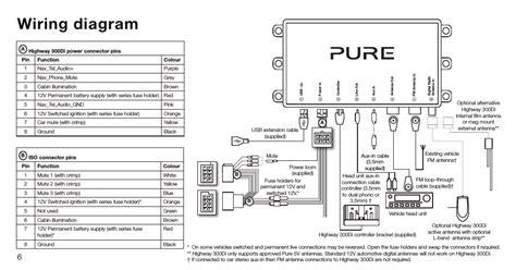 Wiring Diagram Pure Highway Installation Guide