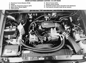 Schematics And Diagrams  1996 Gmc Sonoma Electronic Engine