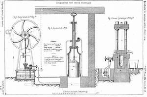 Running On Water  The Hydraulic System That Tapped The