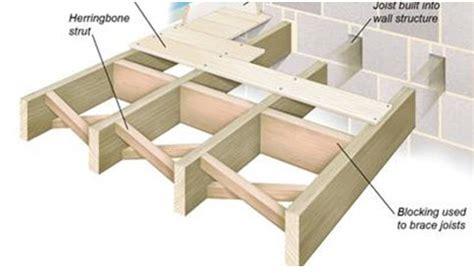 fixing squeaky floors nz creaking floorboards and stairs how to stop floorboards