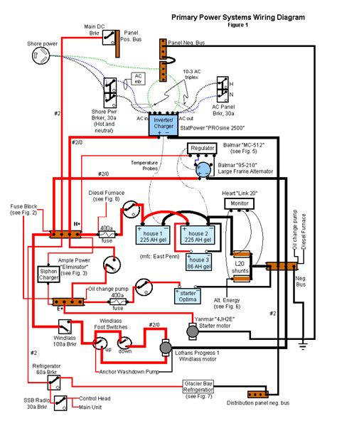 marine electrical wiring diagram wiring diagram with when adding an inverter to an aluminum hull house boat in