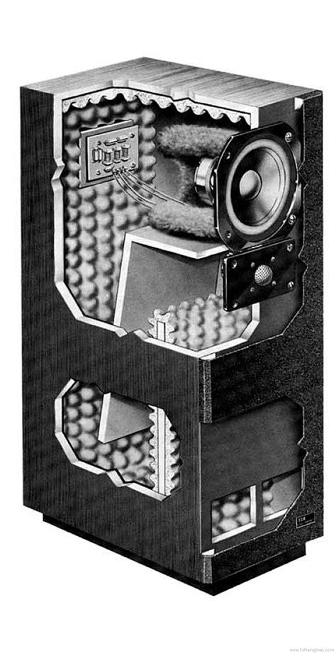 TDL Electronics Studio 1 - Manual - Transmission Line