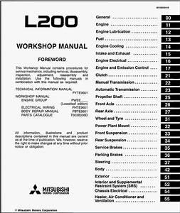 Manuales De Taller De Mitsubishi  Mitsubishi L200 Manual