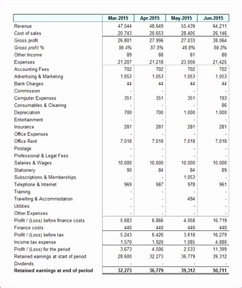 6 monthly financial report excel template exceltemplates exceltemplates