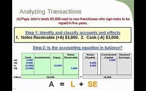 Accounting 1 Principles of Transaction Analysis - YouTube