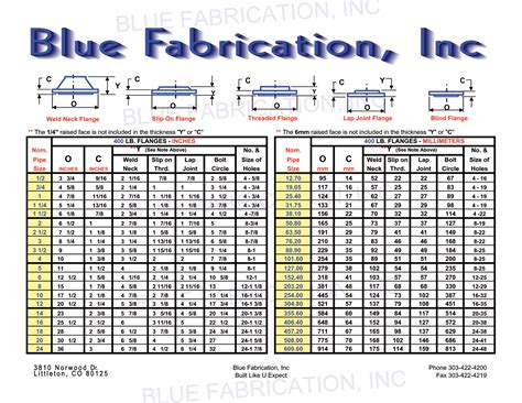 4 inch screws blue fabrication pipe specs