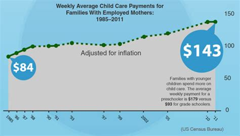 preschool benefits research daycare and early childhood education in the united states 955