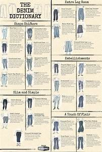 The Denim Dictionary  Every Jean Style You Need To Know In
