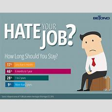 I Have A New Job And I Hate It!!!  Recruitment Agency
