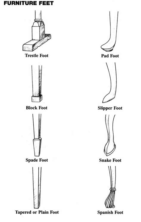 Types Of Chair Legs by Diagrams Of Furniture Diagrams Of Antique