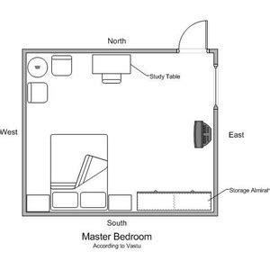 vastu tips for bedroom in flat house vastu bed placement