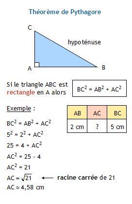 theoreme de pythagore calculer le cote  de