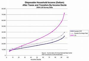 Do We Care About Income Inequality, or Absolute Well-Being ...