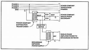 Simple Single Phase House Wiring Diagram