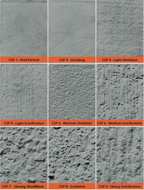 View the Guide to Successful Concrete Preparation